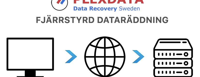 remote datarecovery, Plex Remote Datarecovery Sweden